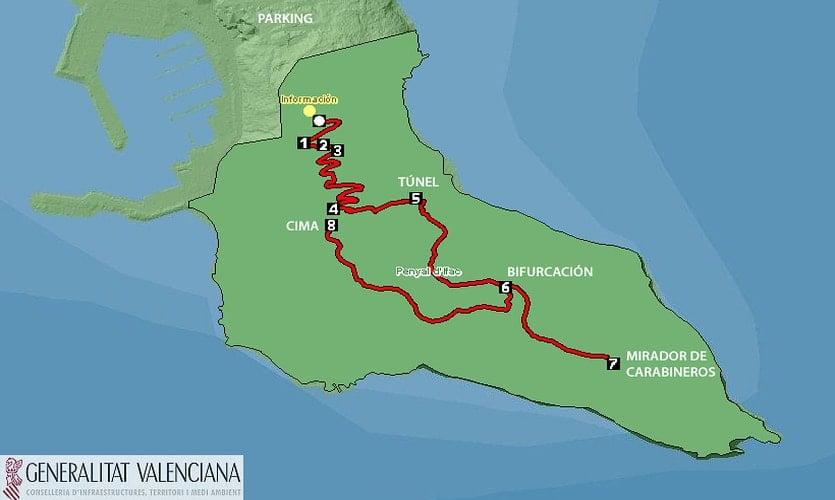 Itinerario del Peñon de Ifach